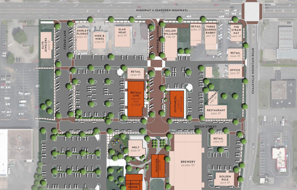 Top down view of image of planned downtown district